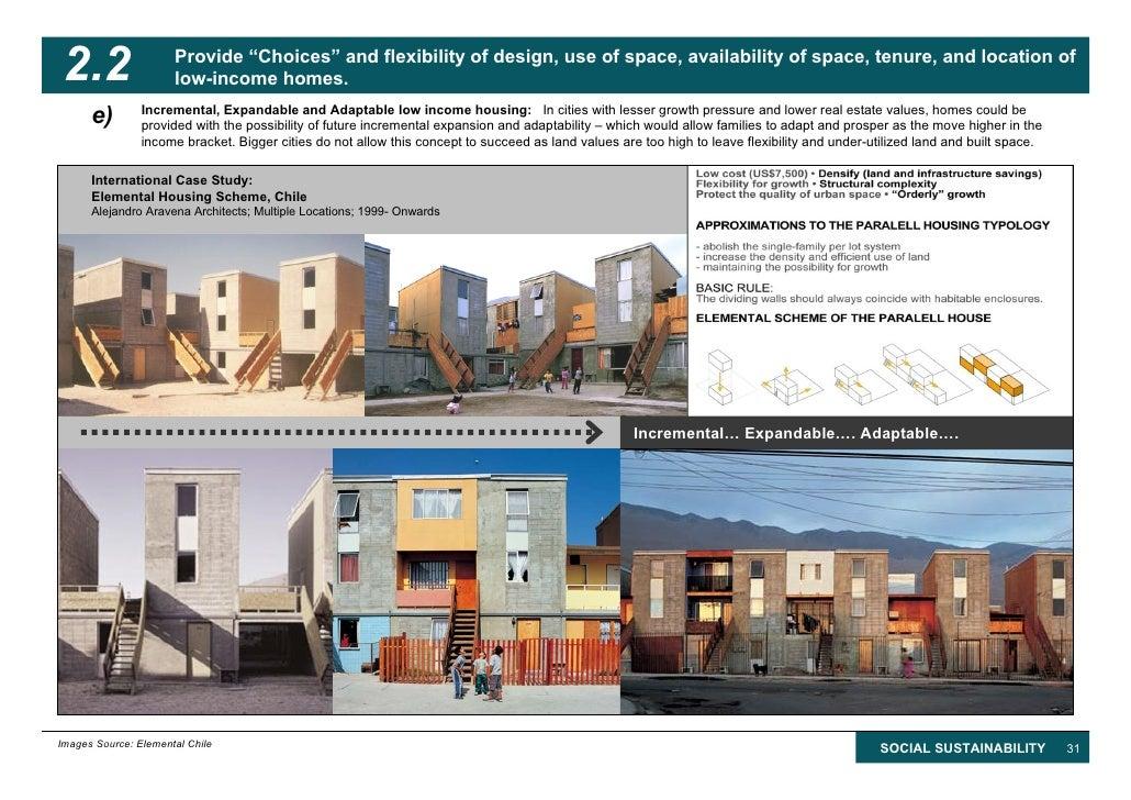 Affordable Housing MoHUPA & Dept  of Housing, SPA Delhi