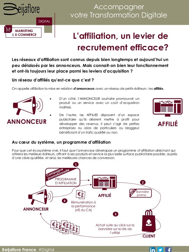 DIGITAL MARKETING & E-COMMERCE Accompagner votre Transformation Digitale Beijaflore France #Digital L'affiliation, un levi...