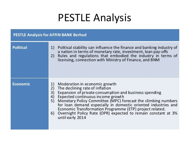 pest analysis of credit card industry The pestle analysis is a common approach for examining the general business environment in order to manage the future opportunities and threats from probable changes in the environment.