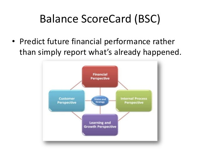 Chemical bank balanced scorecard case study