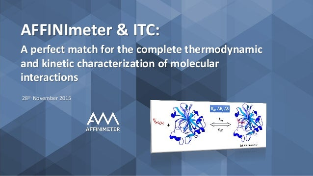 AFFINImeter & ITC: A perfect match for the complete thermodynamic and kinetic characterization of molecular interactions 2...