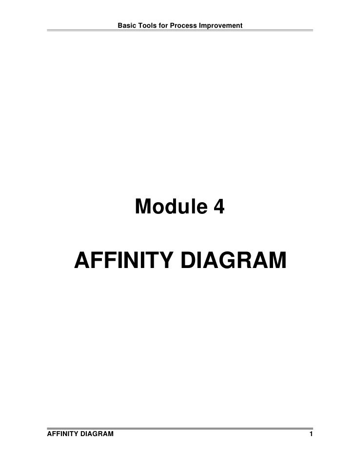 Basic Tools for Process Improvement                            Module 4        AFFINITY DIAGRAM     AFFINITY DIAGRAM      ...