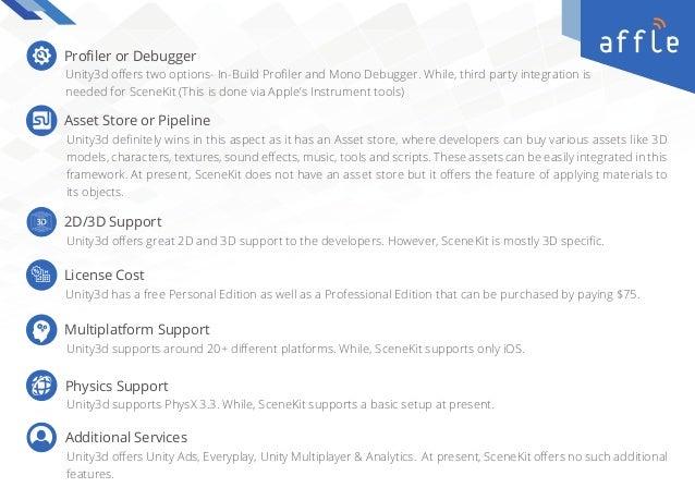 POV   Unity3d vs Apple Scenekit   Affle Enterprise
