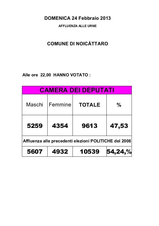 DOMENICA 24 Febbraio 2013                 AFFLUENZA ALLE URNE           COMUNE DI NOICÀTTAROAlle ore 22,00 HANNO VOTATO : ...