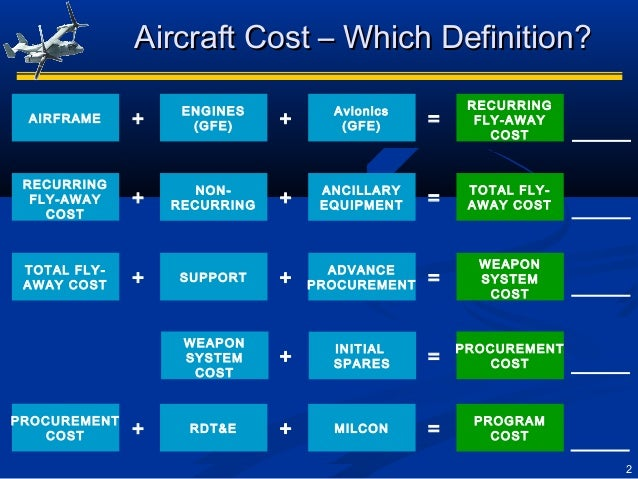 2 Aircraft Cost – Which Definition?Aircraft Cost – Which Definition? AIRFRAME ENGINES (GFE) Avionics (GFE) RECURRING FLY-A...
