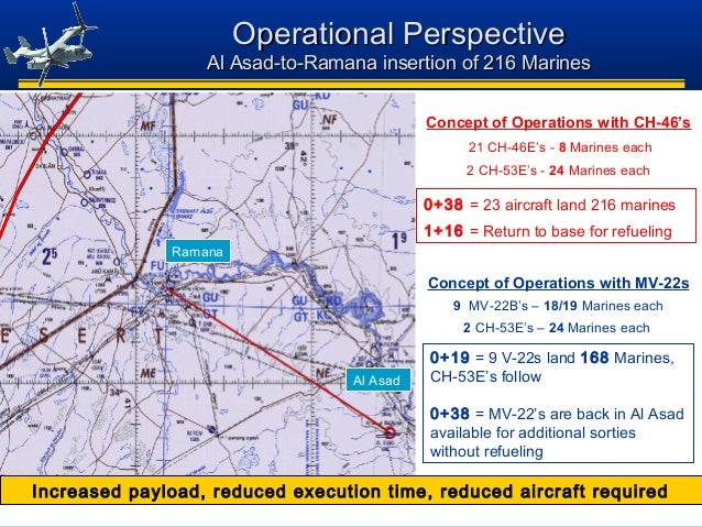 6 Al Asad Ramana Increased payload, reduced execution time, reduced aircraft required Operational PerspectiveOperational P...