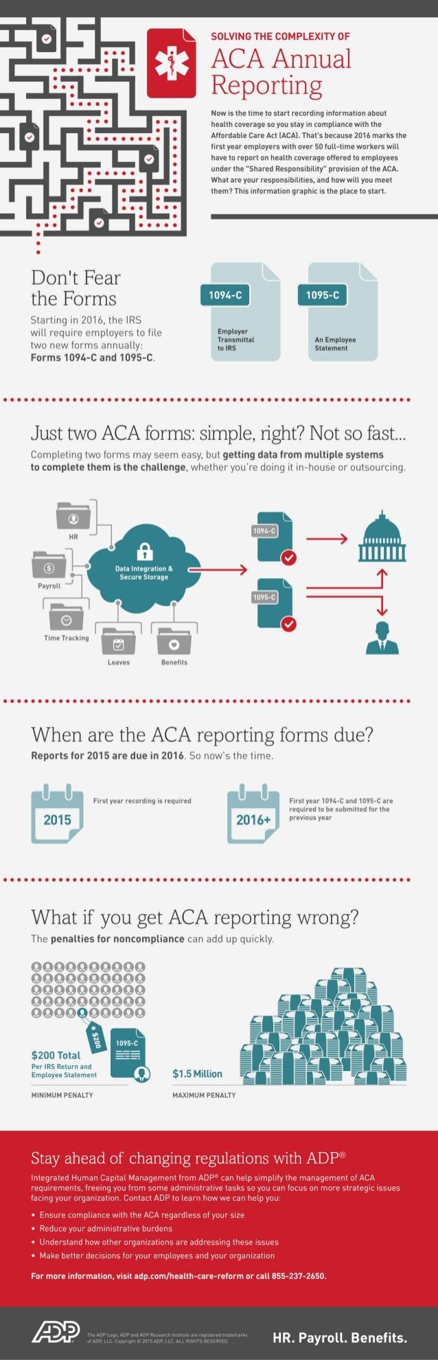 Affordable Care Act (ACA) Annual Reporting: Solving The Complexity