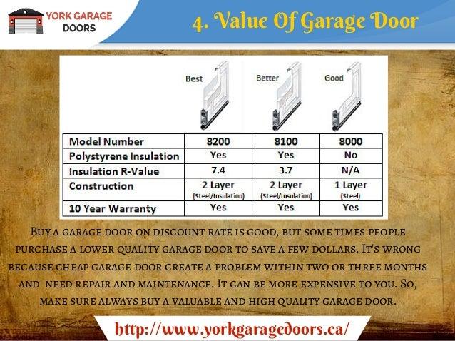 Affordable Garage Door Installation Repair Service In Richmond Hill