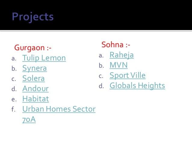 Gurgaon :- a. Tulip Lemon b. Synera c. Solera d. Andour e. Habitat f. Urban Homes Sector 70A Sohna :- a. Raheja b. MVN c. ...
