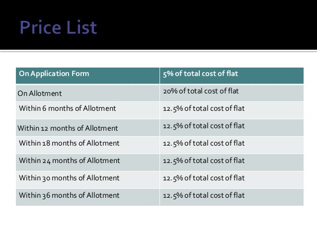 On Application Form 5% of total cost of flat On Allotment 20% of total cost of flat Within 6 months of Allotment 12.5% of ...