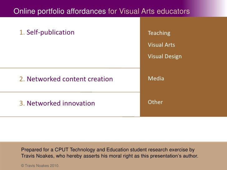 Online portfolio affordances for Visual Arts educators<br />1. Self-publication<br />Teaching<br />Visual Arts<br />Visual...