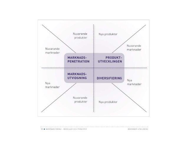 Positionering De finns 3 grundläggande strategier vid positionering 2015-01-30 Marknadsföring block 1 Jönköping 4