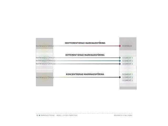 2015-01-30 Marknadsföring block 1 Jönköping 5 Grundstrategier •Produktledarskap •Operativ överlägsenhet •Överlägsen kundan...