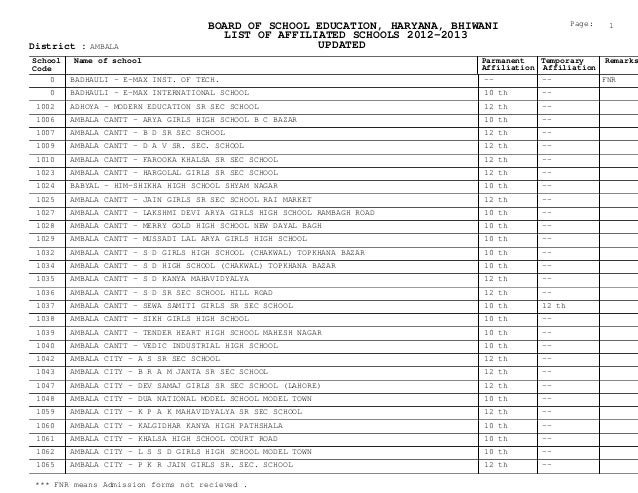 BOARD OF SCHOOL EDUCATION, HARYANA, BHIWANI LIST OF AFFILIATED SCHOOLS 2012-2013 UPDATED Page: 1 District : School Name of...