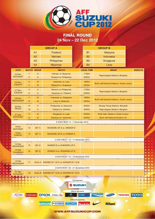 Jadwal Aff Suzuki Cup