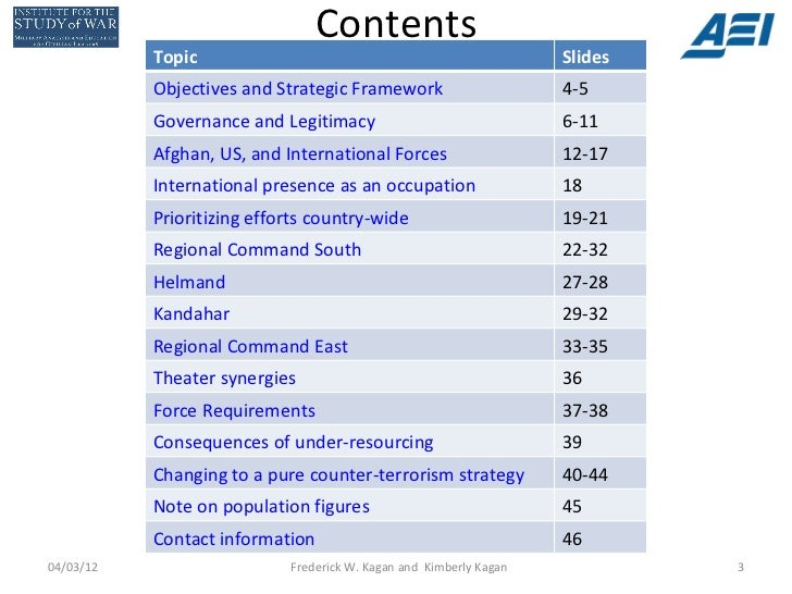Afghanistan Force Requirements Slide 3