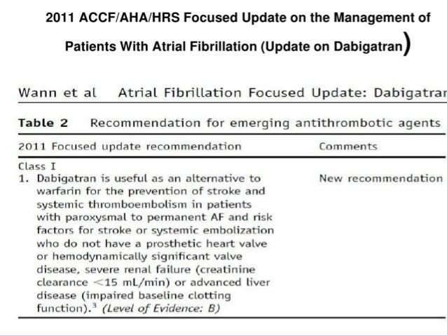 atrial fibrillation 2014, Sphenoid