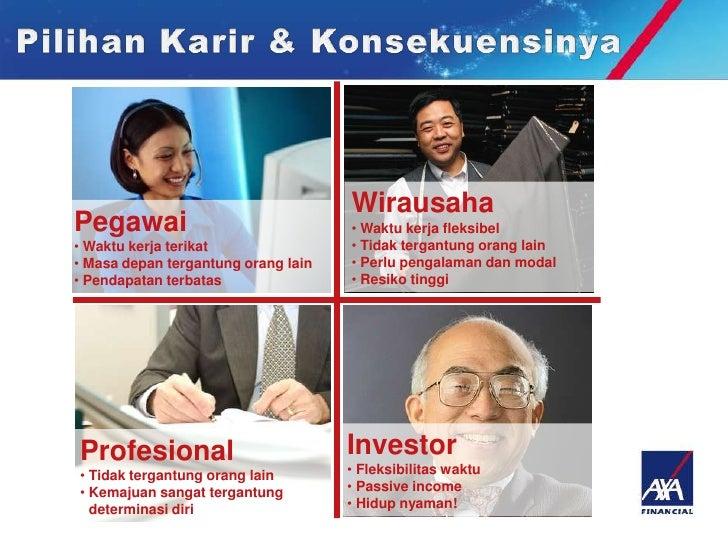 PilihanKarir & Konsekuensinya<br />Wirausaha<br /><ul><li>Waktu kerja fleksibel