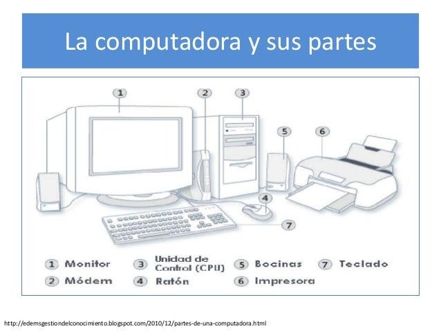 Afiche la computadora y sus partes y el teclado (modificado)