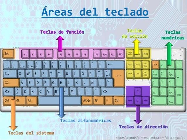 Afiches De La Computadora Y El Teclado