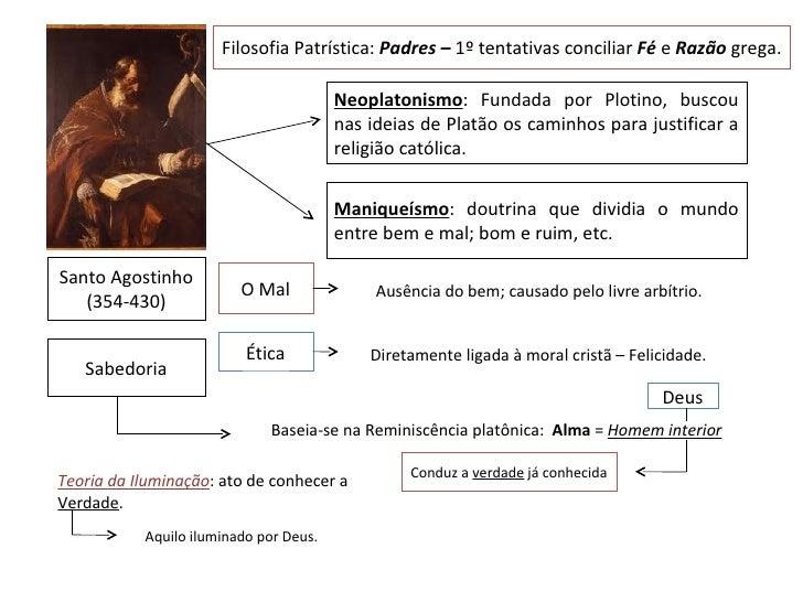 Filosofia Patrística: Padres – 1º tentativas conciliar Fé e Razão grega.                                        Neoplatoni...