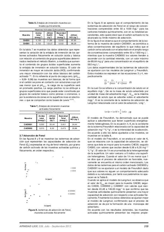 Tabla 6. Entalpia de inmersión muestras ac-tivadas  químicamente,  Muestras Activadas Químicamente  Muestra  Acidez  total...
