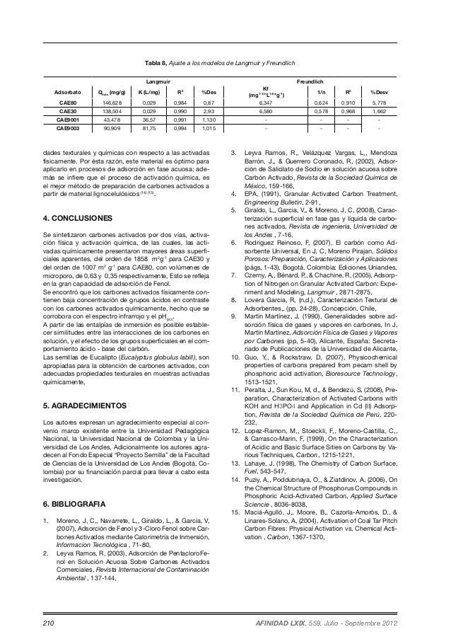 Tabla 8, Ajuste a los modelos de Langmuir y Freundlich  Langmuir Freundlich  Adsorbato Qmáx (mg/g) K (L/mg) R2 %Des Kf  CA...