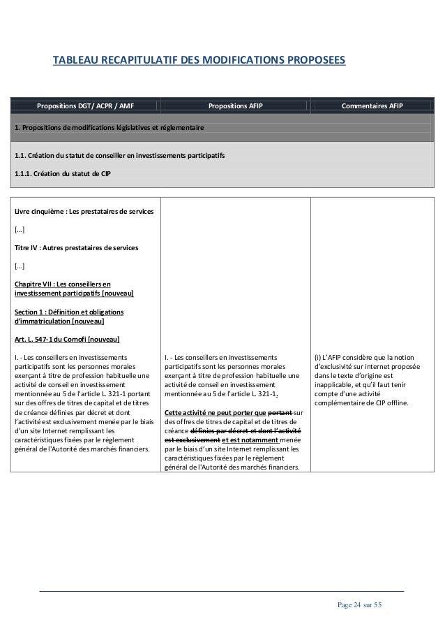 TABLEAU RECAPITULATIF DES MODIFICATIONS PROPOSEES  Propositions DGT/ ACPR / AMF  Propositions AFIP  Commentaires AFIP  1. ...