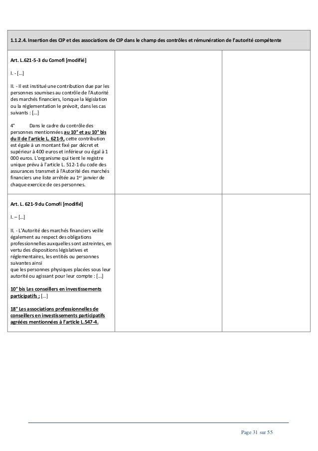 1.1.2.4. Insertion des CIP et des associations de CIP dans le champ des contrôles et rémunération de l'autorité compétente...