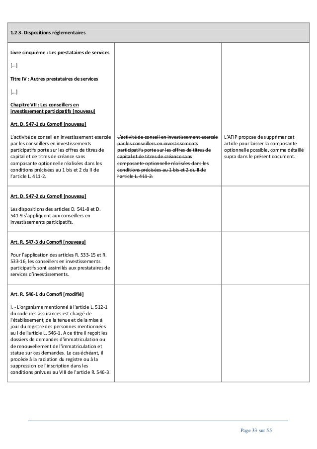 1.2.3. Dispositions réglementaires  Livre cinquième : Les prestataires de services […] Titre IV : Autres prestataires de s...