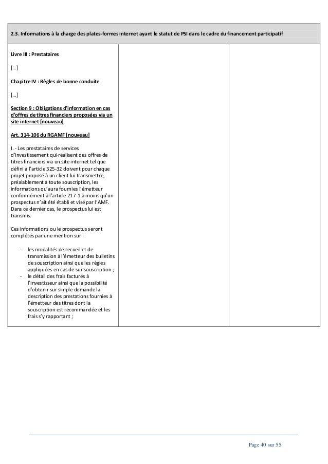 2.3. Informations à la charge des plates-formes internet ayant le statut de PSI dans le cadre du financement participatif ...