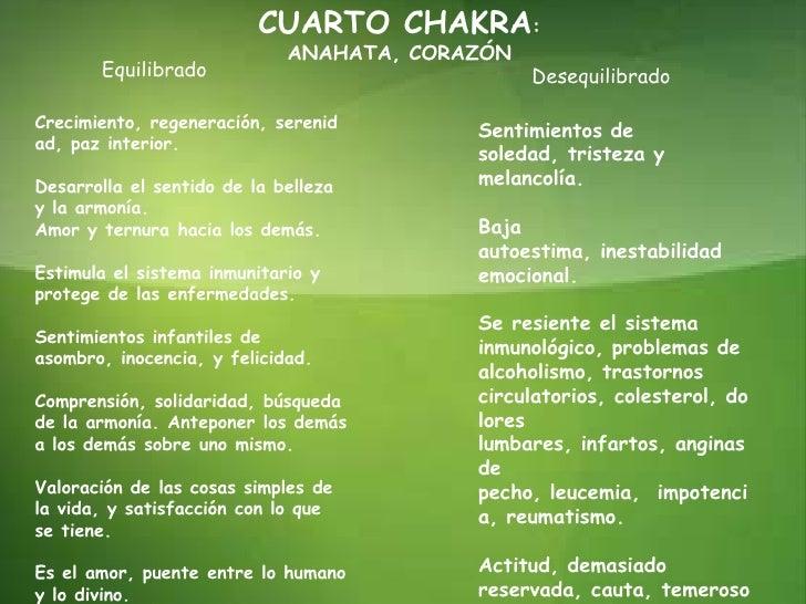 Afirmaciones para armonizar los chakras
