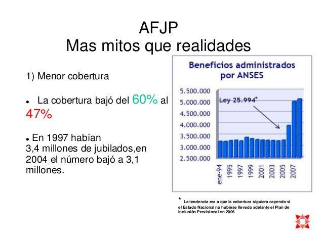 AFJP Mas mitos que realidades 1) Menor cobertura  La cobertura bajó del 60% al 47%  En 1997 habían 3,4 millones de jubil...