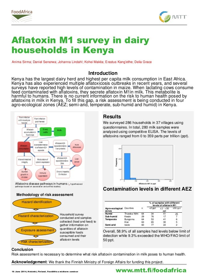 www.mtt.fi/foodafrica  Aflatoxin M1 survey in dairy households in Kenya  Introduction  Kenya has the largest dairy herd an...