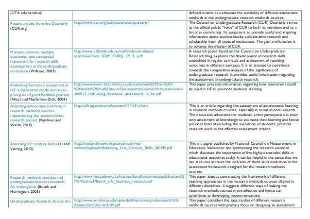 Top rhetorical analysis essay writing service gb