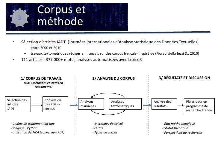 utilisation des outils/méthodes sur une variété de corpus français/francophones,
