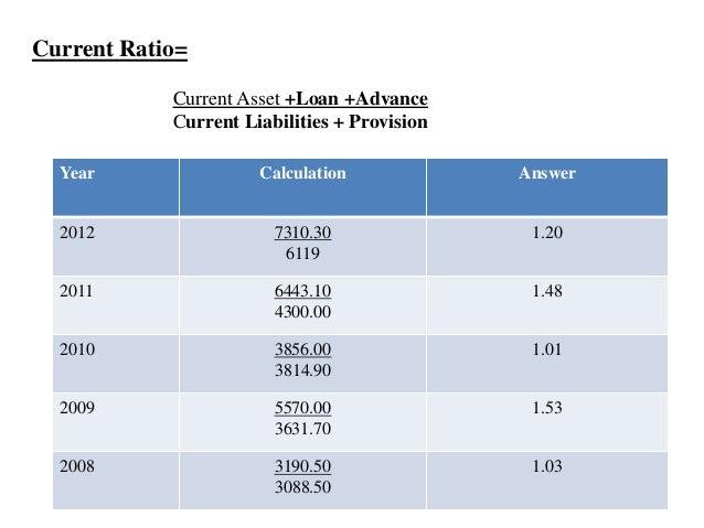 Cash advance america in california photo 6