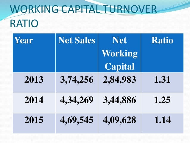 working capital position of wipro Infosys limited (formerly infosys  india with an initial capital of $250 in 1981  16% are working in its bpm arm and remaining 5% work for support and sales.