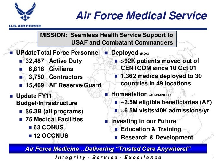 Introduction To The Air Force Medical Service Afms
