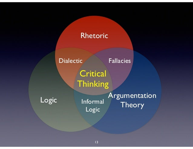 critical thinking foundation stage Tomorrow's professor  it is the foundation of critical thinking  instructional interventions affecting critical thinking skills and dispositions: a stage 1.