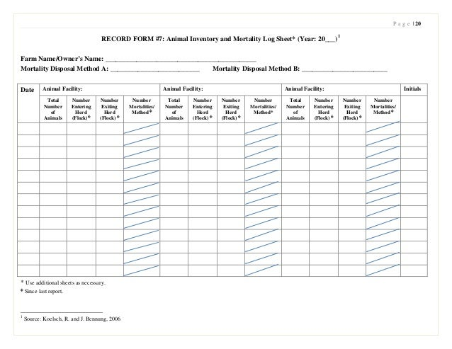 Inventory Log Sheet. Inventory Tracking Spreadsheet Template Free