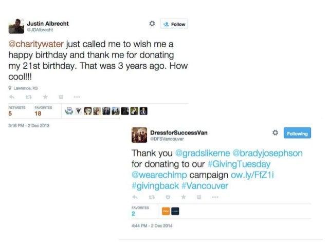 AFP Vancouver Breakfast - Social Media 101 - Feb 5, 2015