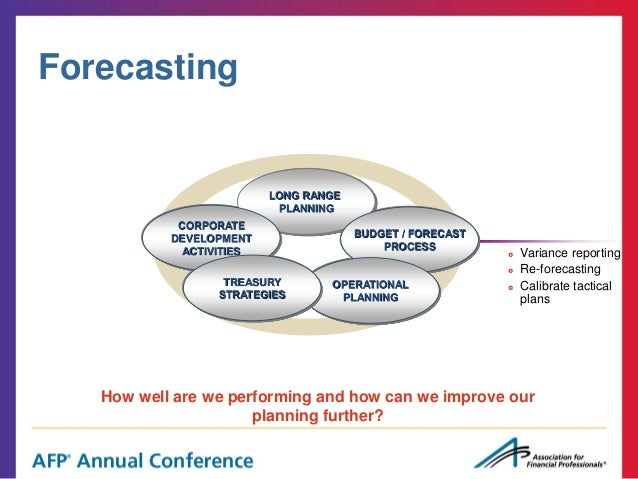 financial planning and forecasting Fast-changing business conditions call for agile planning, budgeting and forecasting learn why best-in-class companies are better at forecasting, collaborating.
