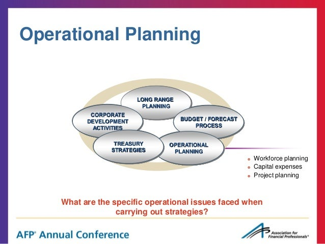 Enterprise Planning: Integrating the Strategic Plan with the