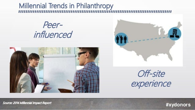 Millennial Trends in Philanthropy #xydonors Off-site experience Peer- influenced Source: 2014 Millennial Impact Report