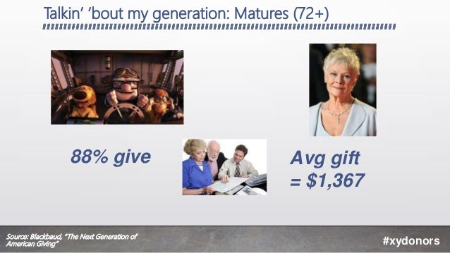 """Talkin' 'bout my generation: Matures (72+) #xydonors Avg gift = $1,367 88% give Source: Blackbaud, """"The Next Generation of..."""