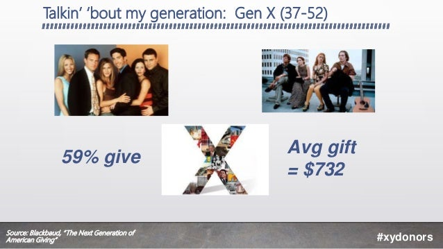 """Talkin' 'bout my generation: Gen X (37-52) #xydonors Avg gift = $732 59% give Source: Blackbaud, """"The Next Generation of A..."""