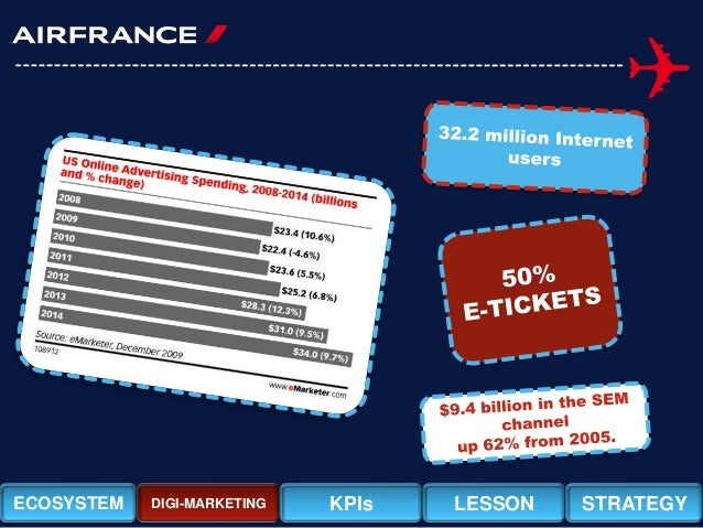 Air France                 Media Contacts     KPIsInternational Growth        WEB VISITS        BRAND EQUITYIncrease Mark...