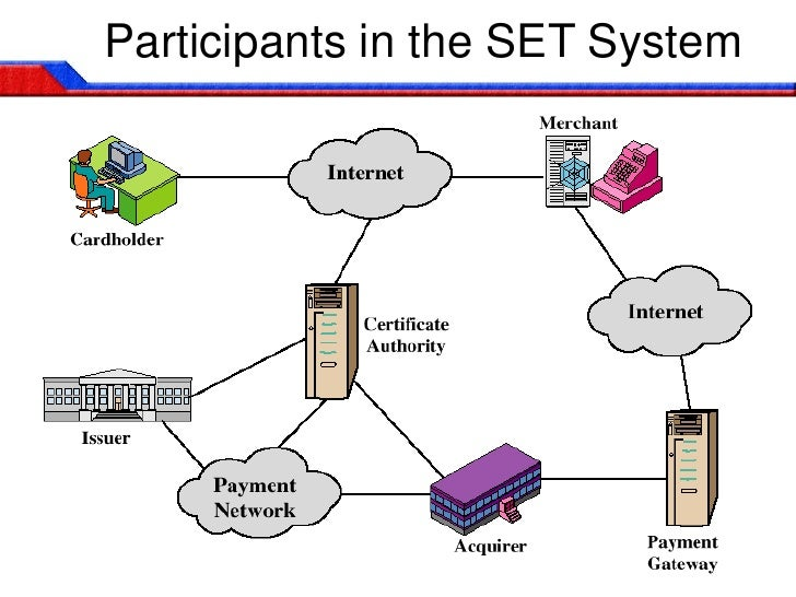 Society for Electronic Transactions and Security