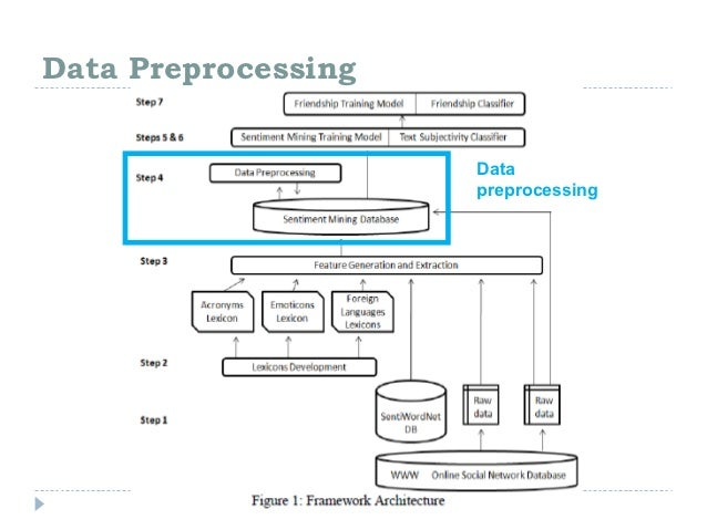 Preprocessing steps in data mining pdf free